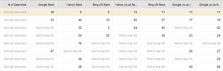 Rank Tracker - SEO - Example Screenshot